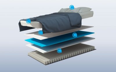 Alexium Total Mattress Cooling System (TMCS): Initial Sales + Commercial Launch Details